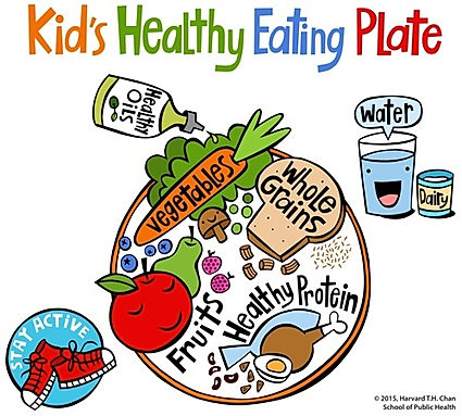 Kid's healthy eating plate