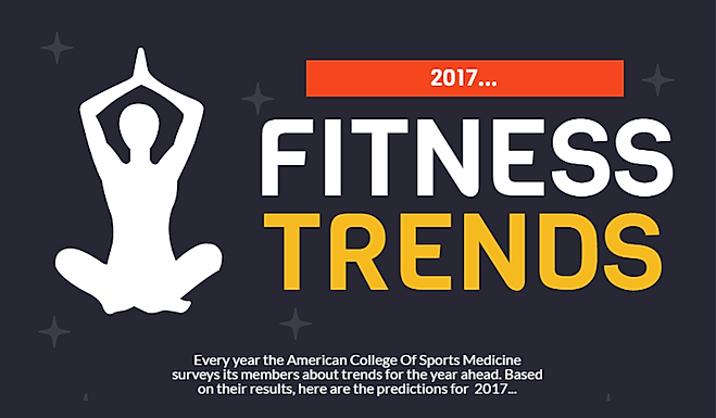 Hot fitness trends for 2017!