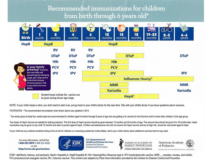 Birth-6 Immunization Schedule.jpg