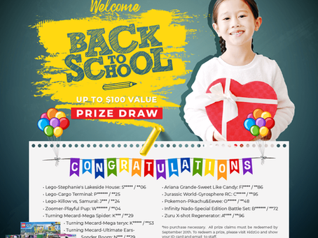 Announcement the winner of Prize draw