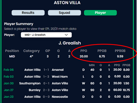 PPGB and PP90B - a detailed look at how we calculate for our TradingScout EPL Contest tool