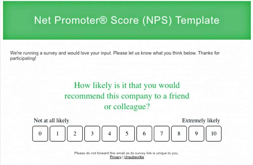 SurveyMonkey's template makes it easy for you to conduct an NPS survey. Source: SurveyMonkey