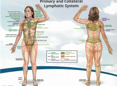 #1 Question I get asked regarding lymphatic drainage massage