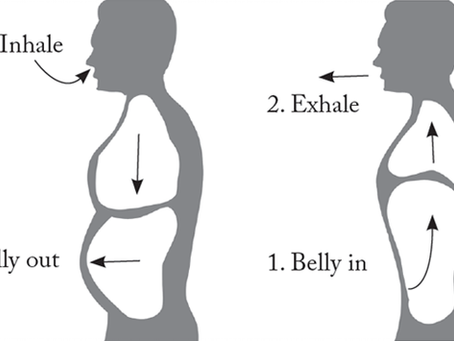 The simplest way to stimulate your lymphatic system-diaphragmatic breathing