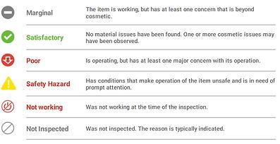 Inspection Report Legend
