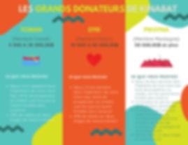 Grands donateurs de Kina8at (2).jpg