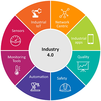 Industry4.0.png