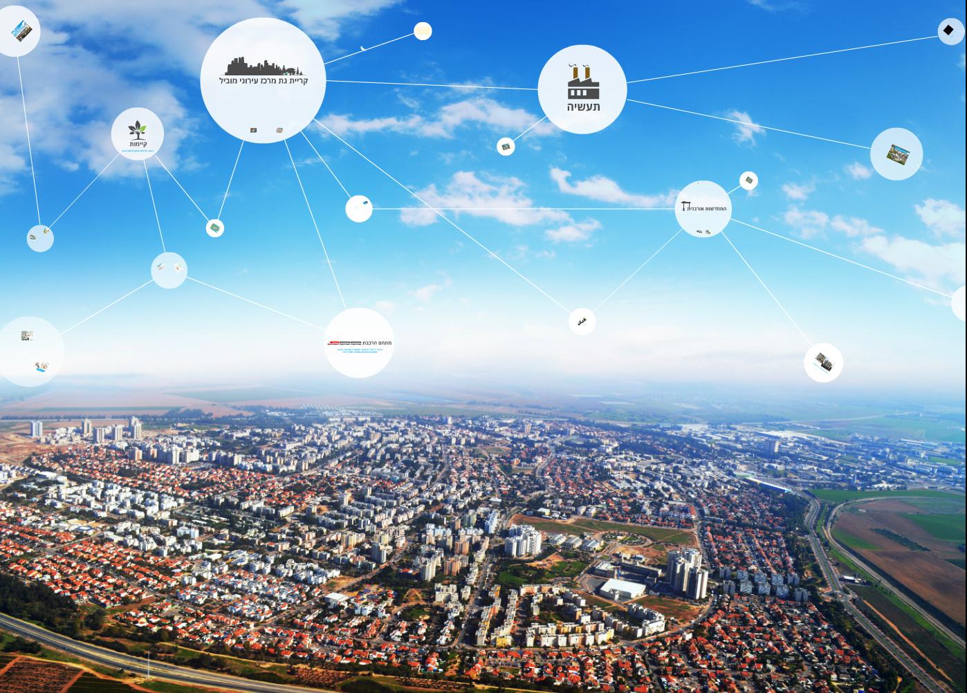 קרית-גת התחדשות עירונית