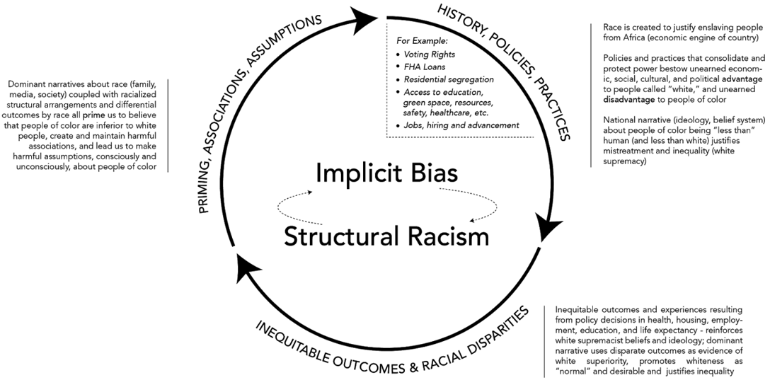 topic-beantiracist-implicit.png