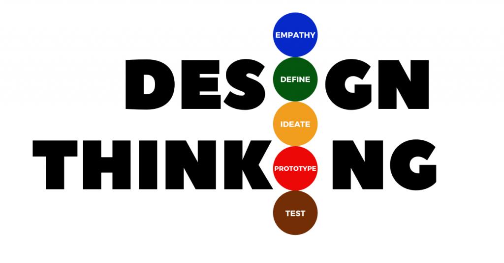 Design Thinking Color Circles.png