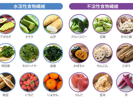 (ダイエット豆知識)食物繊維の水溶性と不溶性をご存じですか?