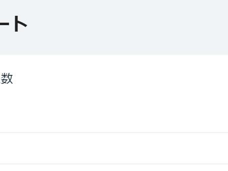 先月のジムのホームページアクセス数が2600を超えました。ありがとうございます。