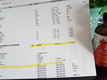 最新血尿檢驗報告的省思