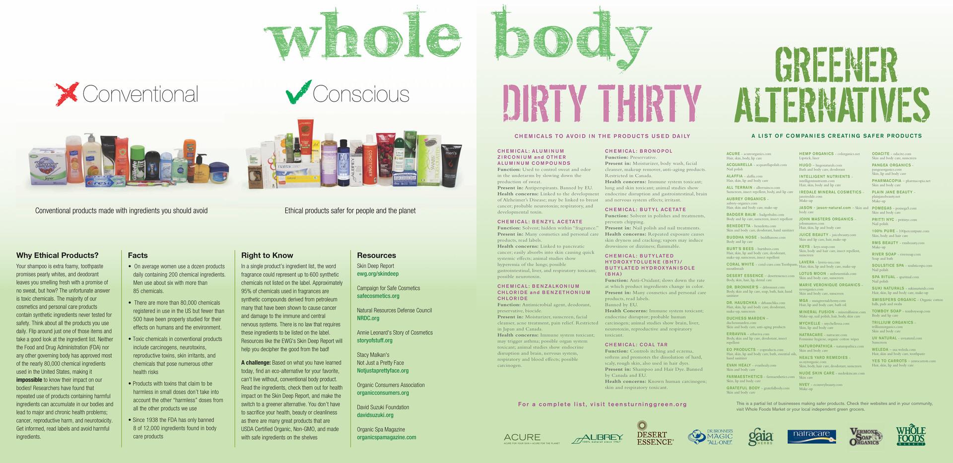 Whole Body CCRT Board