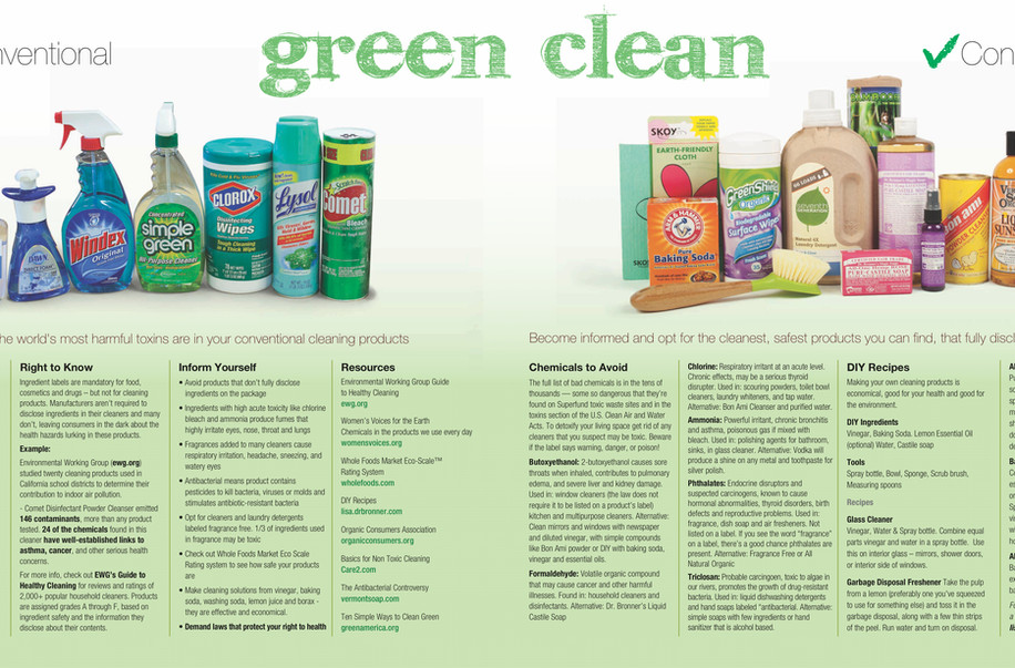 Green Clean CCRT Board