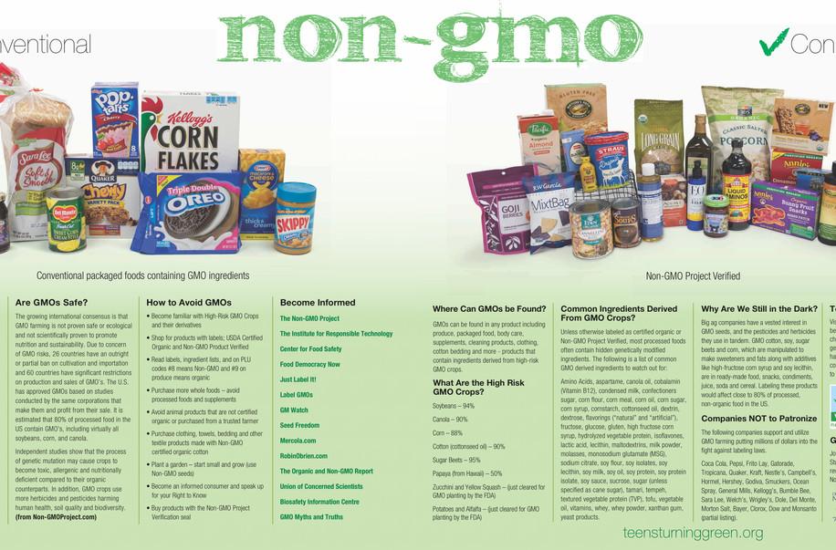 Non-GMO CCRT Board