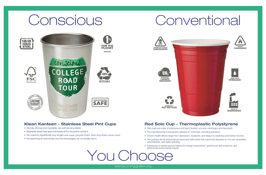 Conventional to Conscious Cups