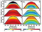 2008_leite_thermo_potentials.png