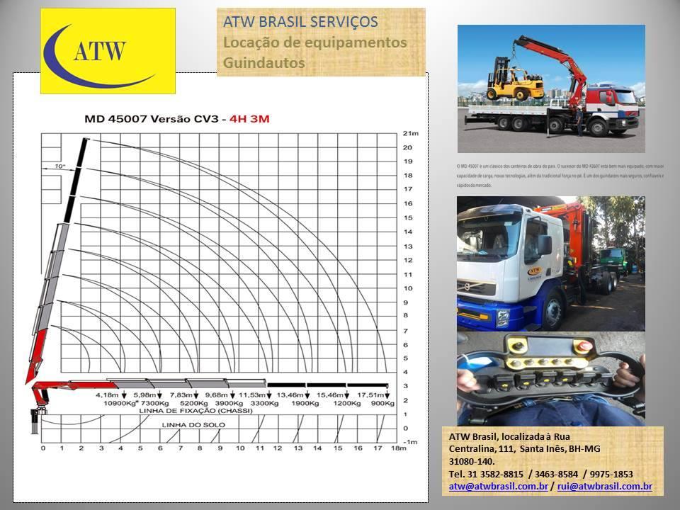 Tabela de carga Madal 45007