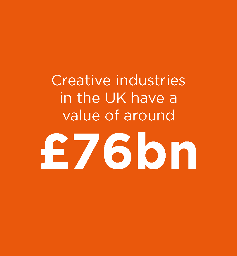 Industry Stats Art & Design4.png