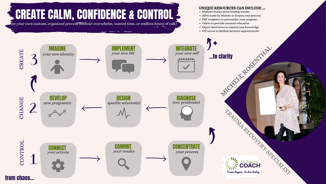 CREATE CALM, CONFIDENCE & CONTROL.png