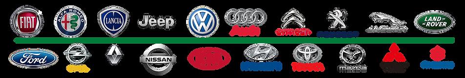 ram - rg - sicilia - italia - autoricambi - ricambi automobili - lubrificanti - frizione - ricambi originali - fiat - lancia - alfa - ford - kia - nissan - citroen - peugeot - autoparts - ricambi auto - ecommerce - automotive - import - export - b2b - opel - audi - brands - car