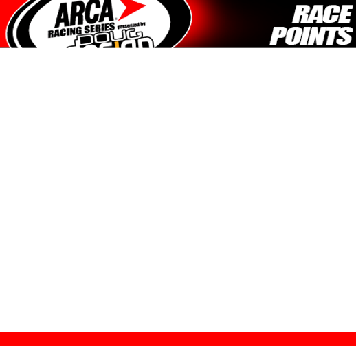 Race Points Box.png