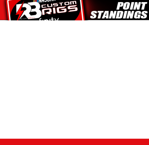 Point Standings Box.png