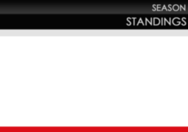 rgtc-standings-header.png