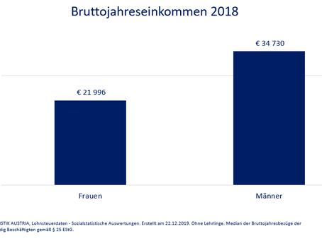 Gehaltsvergleich - Wer verdient in Österreich wieviel?
