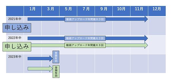 スクリーンショット 2021-08-30 18.20.31.png