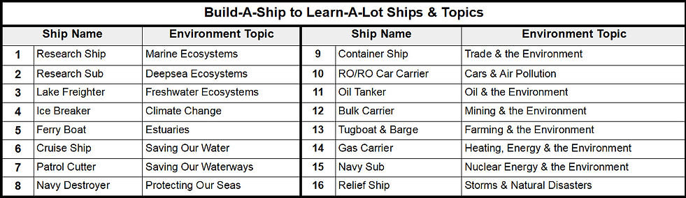 build a ship4.jpg