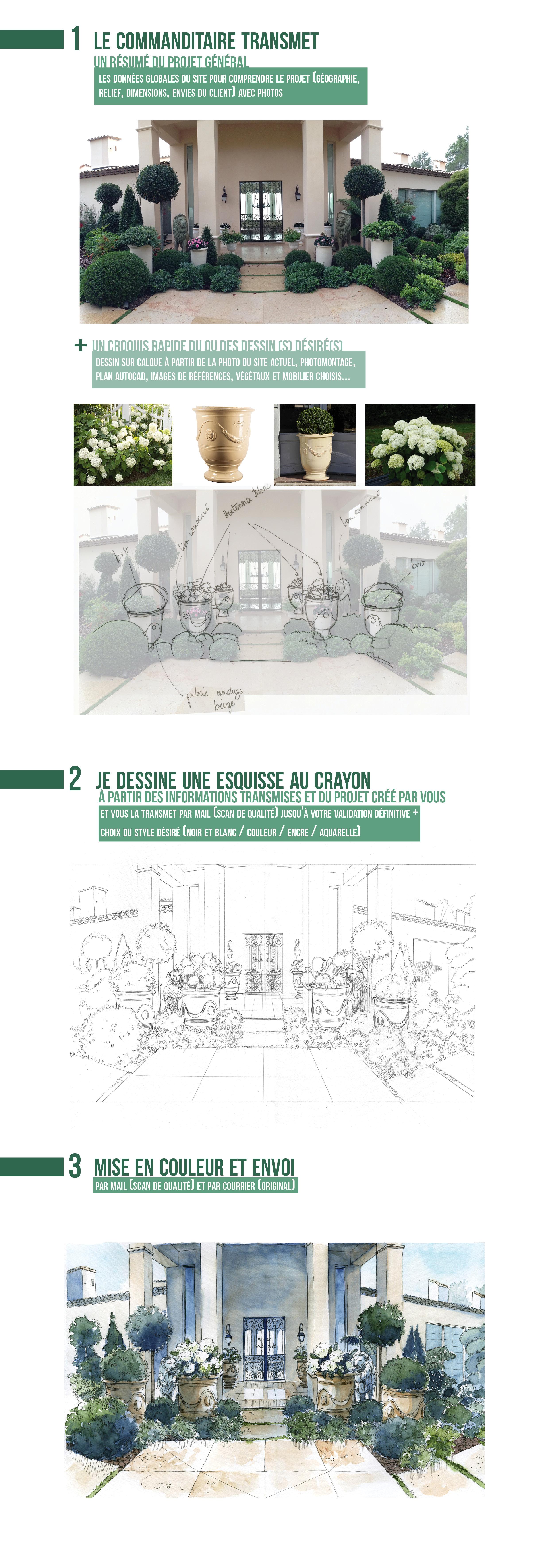 Exemple pour une commande de perspective d'un projet, avec transmission d'une photo de l'existant et d'images références du projet, associées à un croquis rapide (calque sur photo de l'existant)