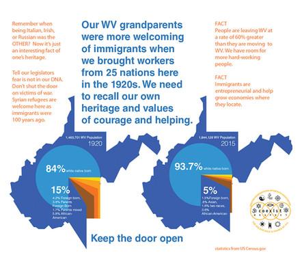 PR GMIA census comparison.jpg