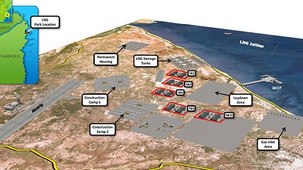 Anadarko sets aside $150 million for future LNG Park in 2018