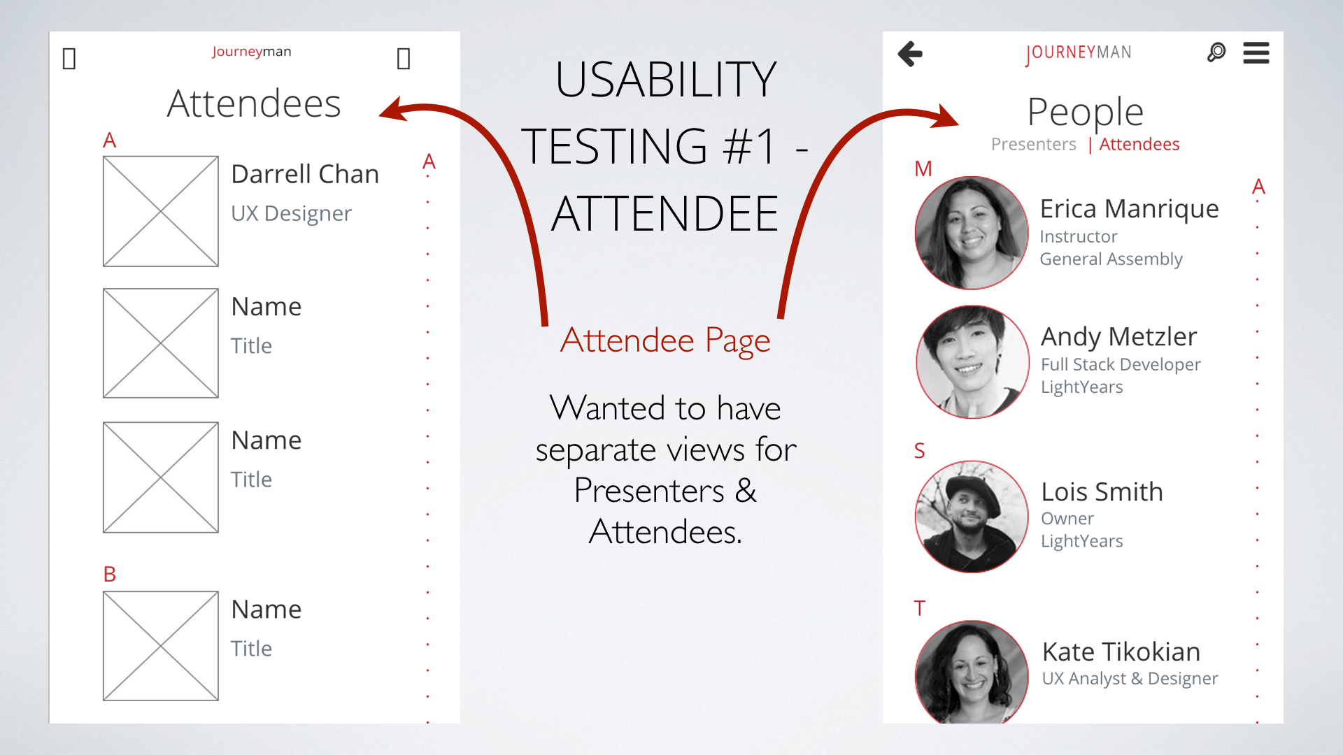 Attendee Usability Outcome #1