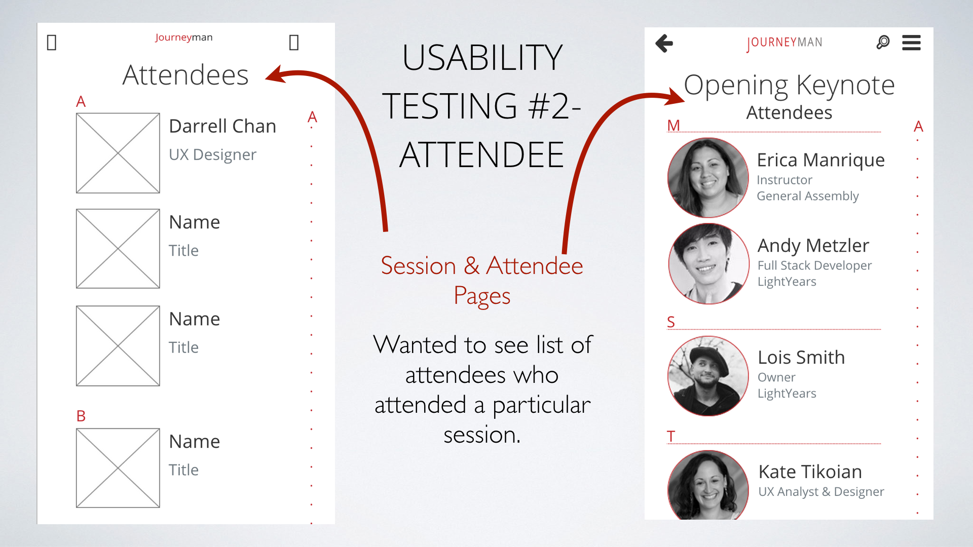 Attendee Usability Outcome #2