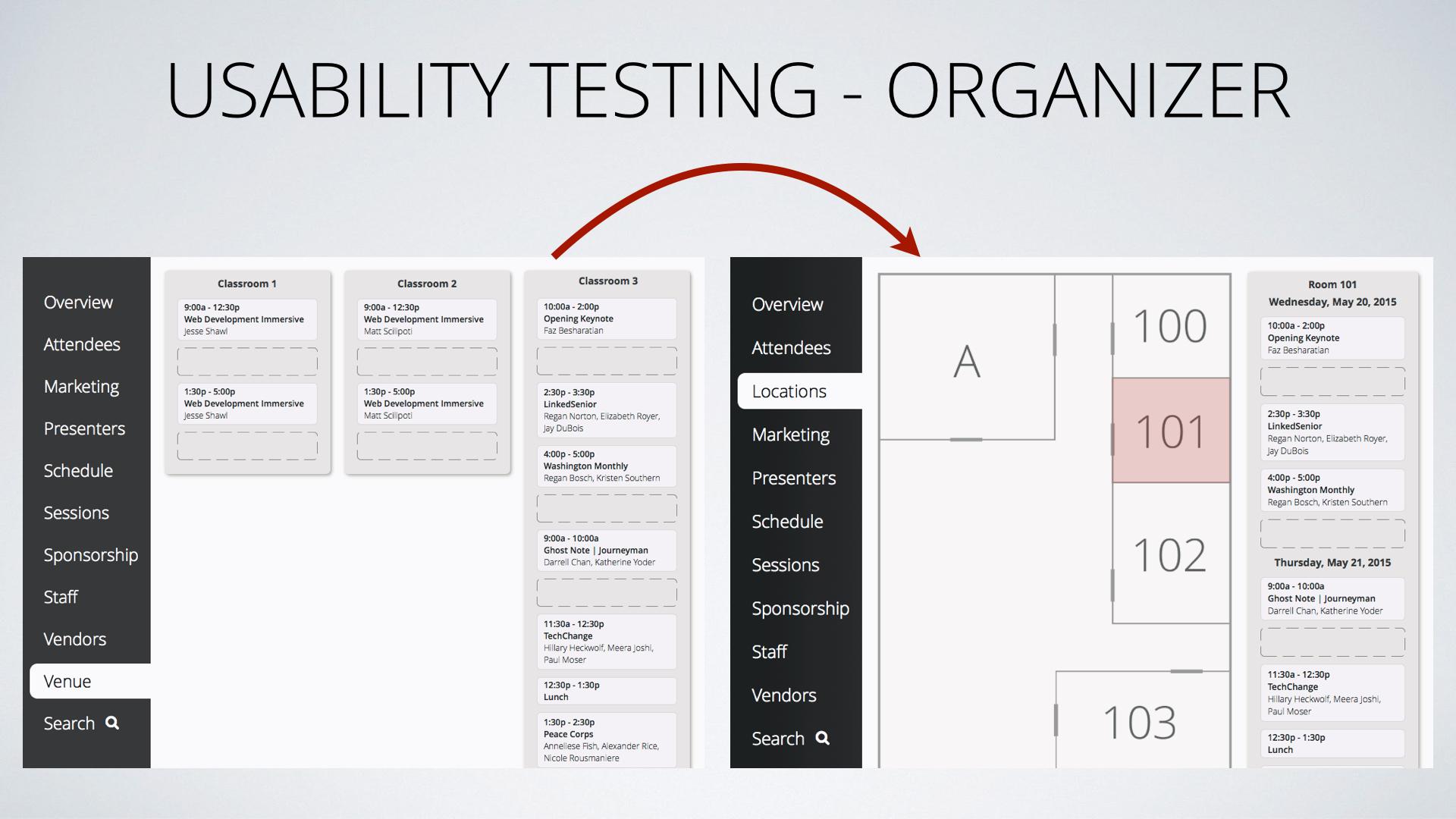 Usability Testing - Organizer