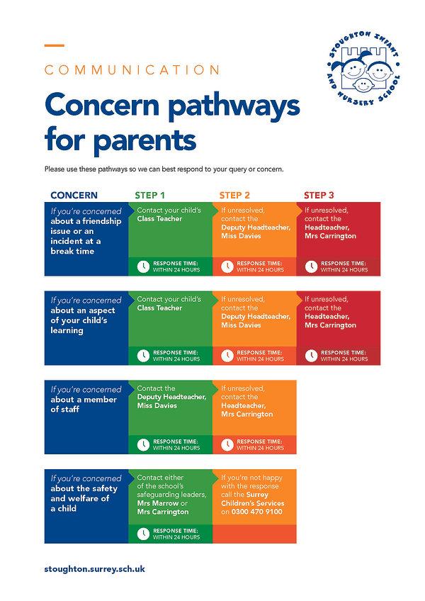 Concern-Pathways-A4 (13).jpg
