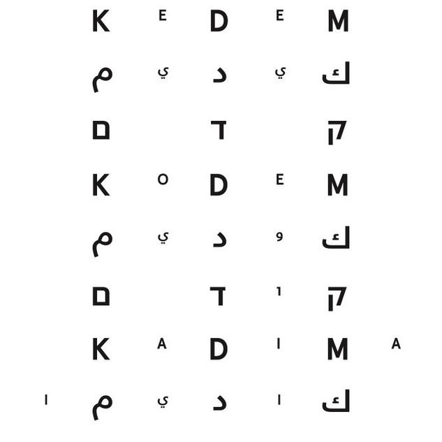 Kedem - Kodem - Kadima