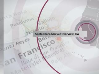 Santa Clara Market Snapshot