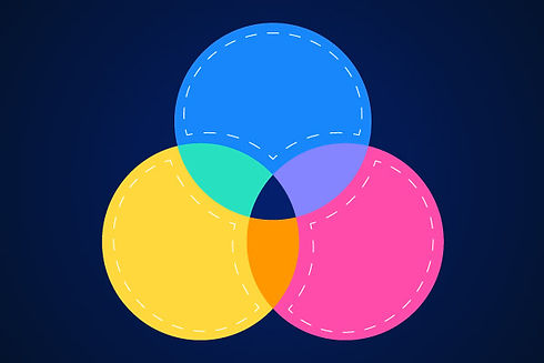 image-blog-draw-venn-diagram.jpg