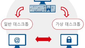 문서중앙화 솔루션 신제품 출시