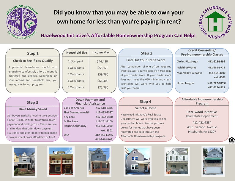 1. Steps Towards Homeownership 2020.png