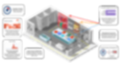 FastSensor-Retail-Insights.png