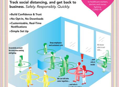 Social Distancing Alert and Monitoring