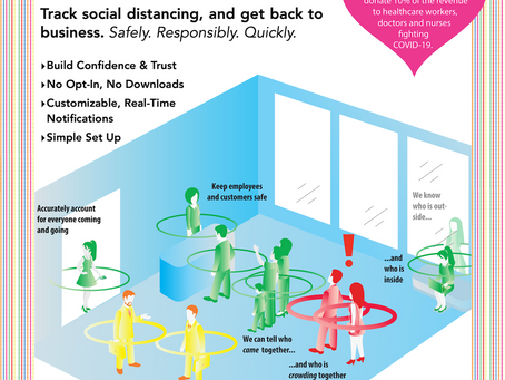 Social Distancing Alert and Monitoring for Businesses and Employees