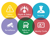 health-safety-postersopenfiles-02-1.png
