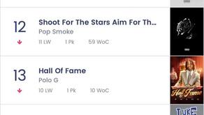 YNW Melly peaks Top 20 on Billboards