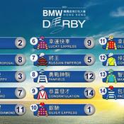 derby-2021jpg
